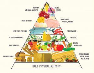 DASH sebenarnya membenarkan gula-gula yang terhad, tetapi hanya kira-kira lima hidangan setiap minggu.